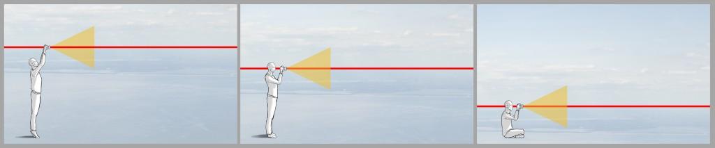 A quelle hauteur placer la ligne de vision