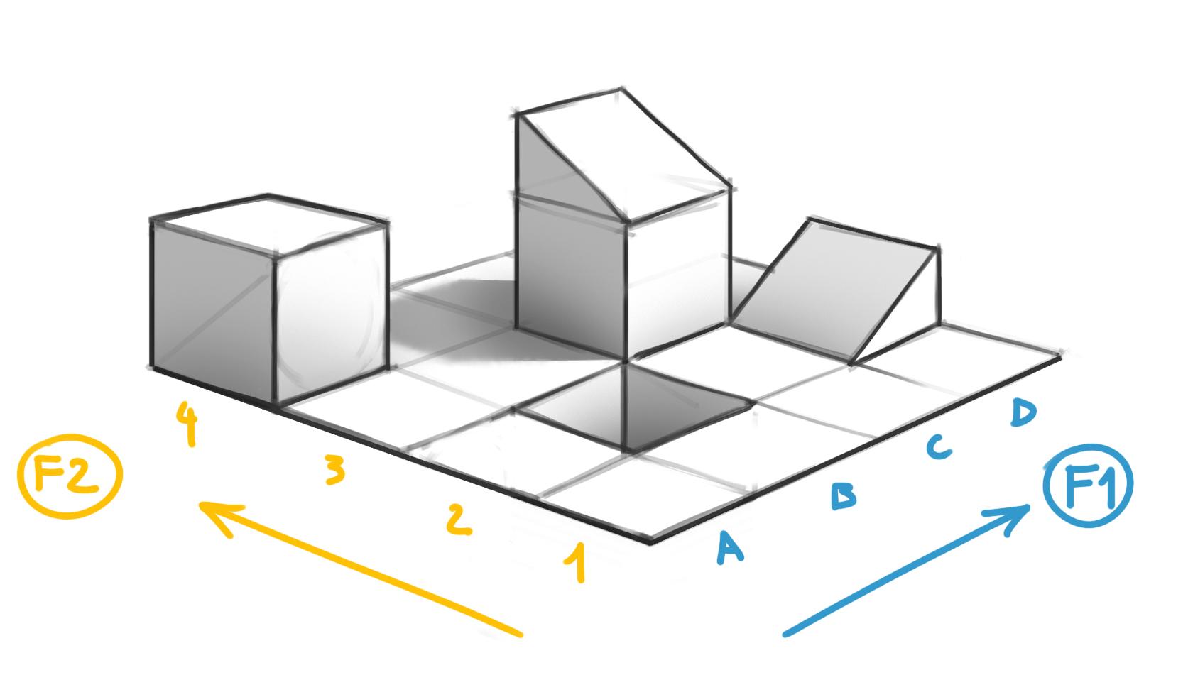 Comment dessiner sa premi re sc ne en perspective - Comment dessiner un meuble en perspective ...