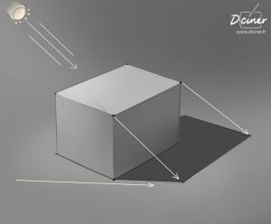 Ombre sur une boite