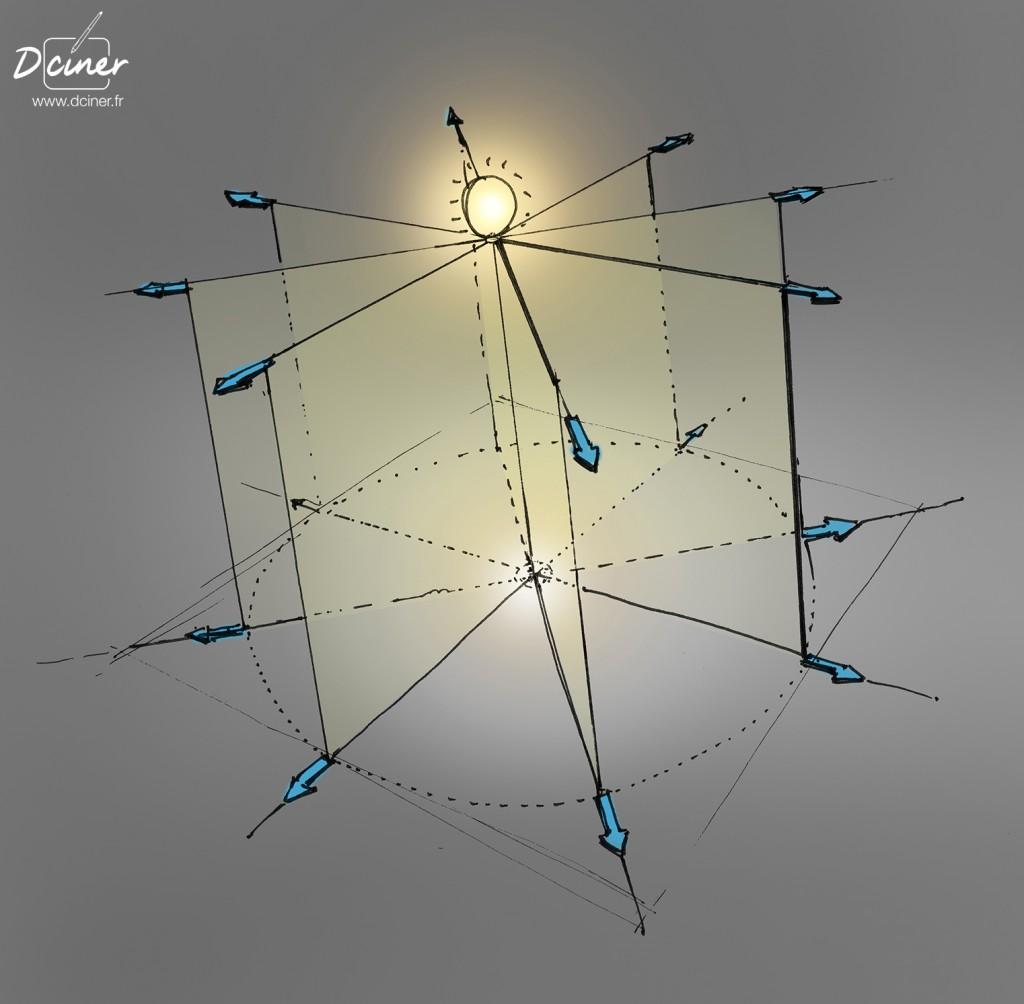 comportement de la lumière en dessin