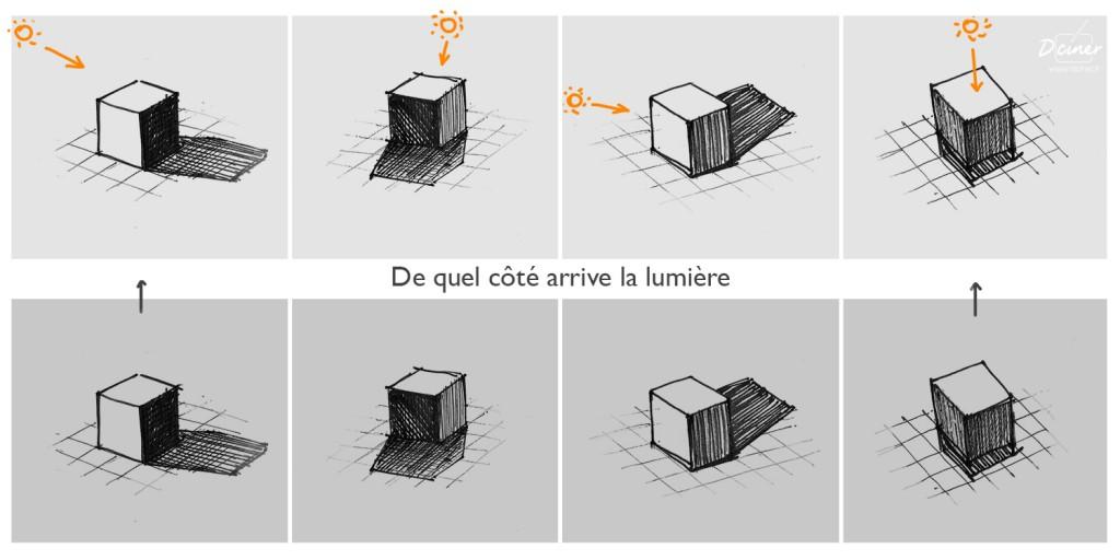 Ombre et direction de la lumière