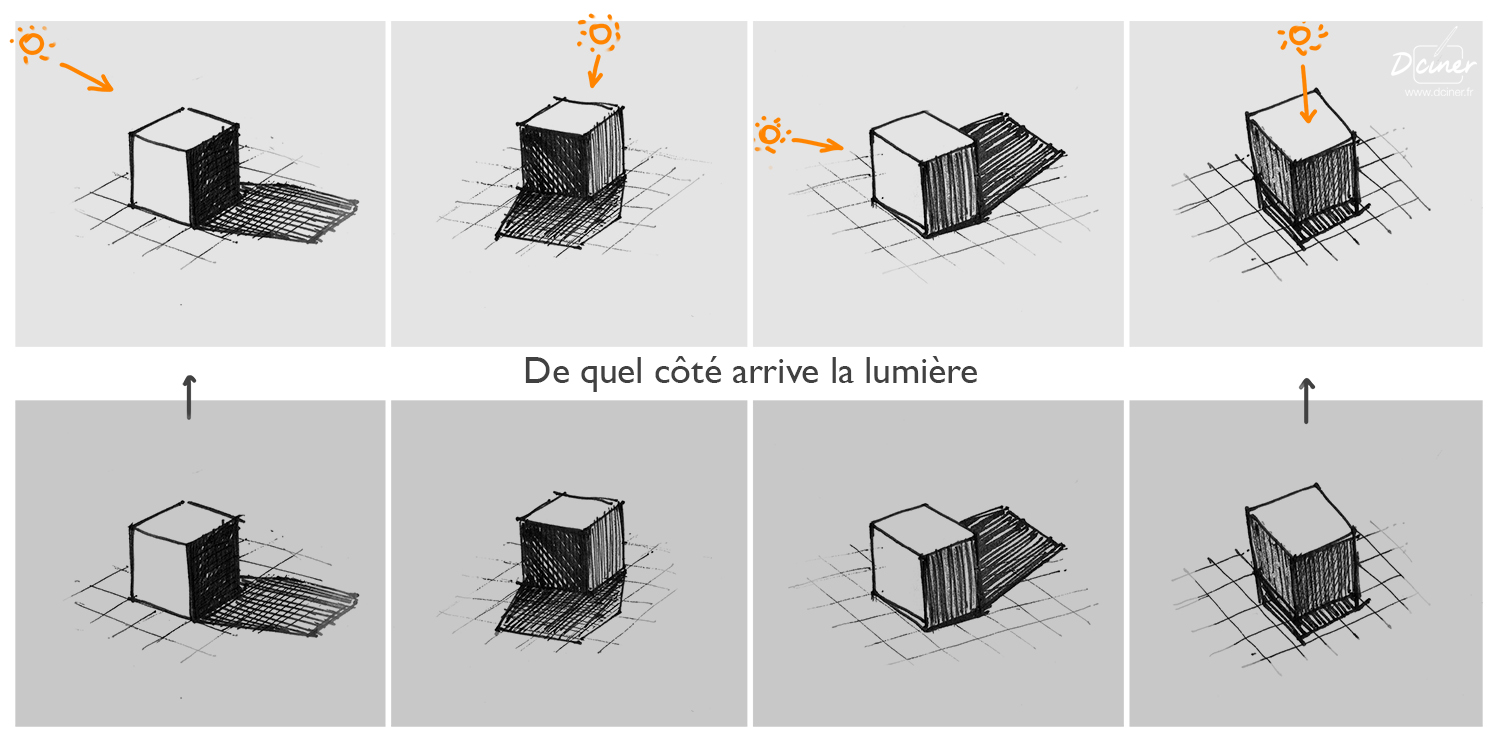 comment dessiner les ombres en perspective apprendre. Black Bedroom Furniture Sets. Home Design Ideas