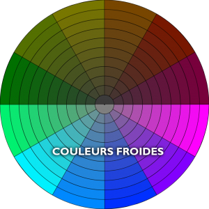 Couleurs froides