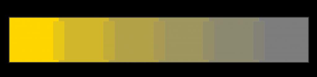 Saturation et valeur d'une couleur